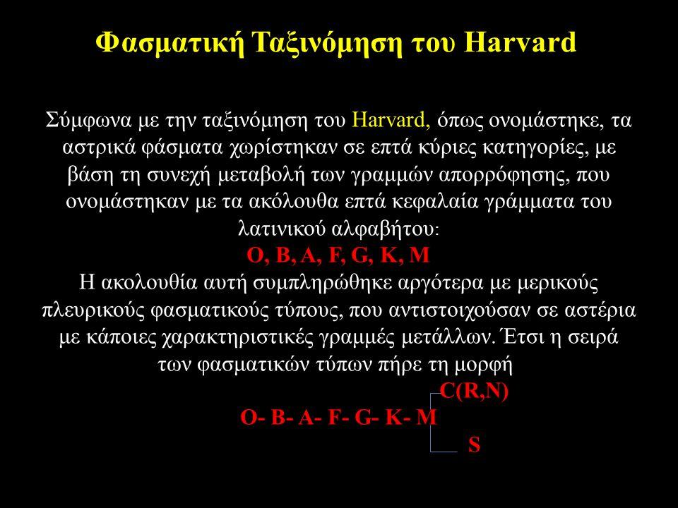 Σύμφωνα με την ταξινόμηση του Harvard, όπως ονομάστηκε, τα αστρικά φάσματα χωρίστηκαν σε επτά κύριες κατηγορίες, με βάση τη συνεχή μεταβολή των γραμμών απορρόφησης, που ονομάστηκαν με τα ακόλουθα επτά κεφαλαία γράμματα του λατινικού αλφαβήτου : O, B, A, F, G, K, M H ακολουθία αυτή συμπληρώθηκε αργότερα με μερικούς πλευρικούς φασματικούς τύπους, που αντιστοιχούσαν σε αστέρια με κάποιες χαρακτηριστικές γραμμές μετάλλων.