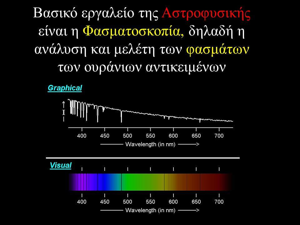 Βασικό εργαλείο της Αστροφυσικής είναι η Φασματοσκοπία, δηλαδή η ανάλυση και μελέτη των φασμάτων των ουράνιων αντικειμένων
