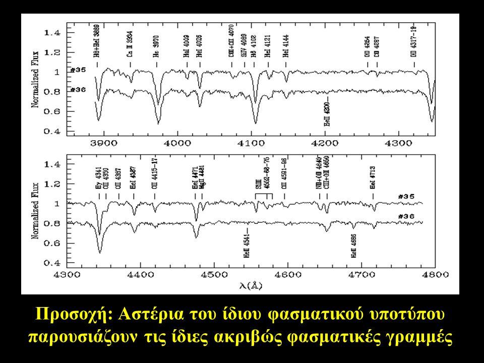 Προσοχή: Αστέρια του ίδιου φασματικού υποτύπου παρουσιάζουν τις ίδιες ακριβώς φασματικές γραμμές