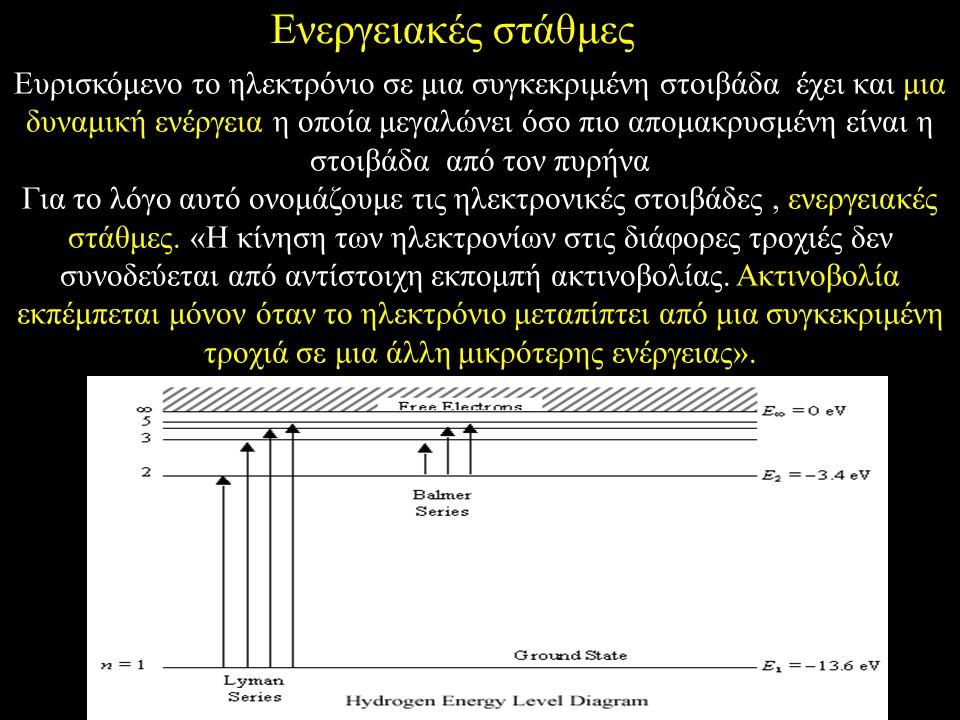 Ενεργειακές στάθμες Ευρισκόμενο το ηλεκτρόνιο σε μια συγκεκριμένη στοιβάδα έχει και μια δυναμική ενέργεια η οποία μεγαλώνει όσο πιο απομακρυσμένη είναι η στοιβάδα από τον πυρήνα Για το λόγο αυτό ονομάζουμε τις ηλεκτρονικές στοιβάδες, ενεργειακές στάθμες.