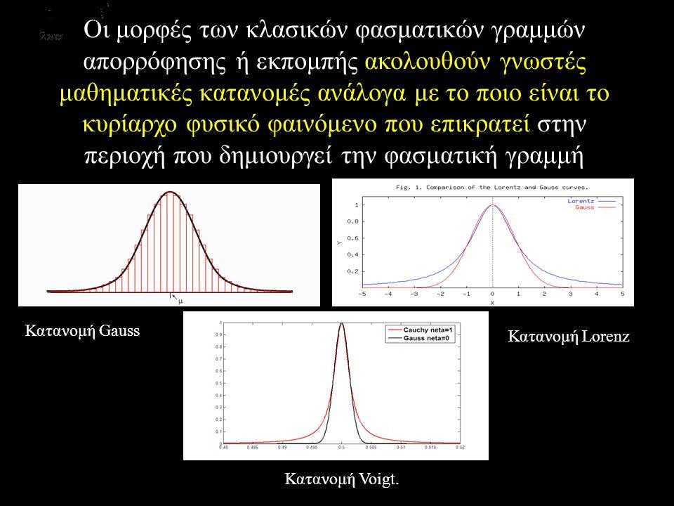 Οι μορφές των κλασικών φασματικών γραμμών απορρόφησης ή εκπομπής ακολουθούν γνωστές μαθηματικές κατανομές ανάλογα με το ποιο είναι το κυρίαρχο φυσικό φαινόμενο που επικρατεί στην περιοχή που δημιουργεί την φασματική γραμμή Κατανομή Gauss Κατανομή Lorenz Κατανομή Voigt.