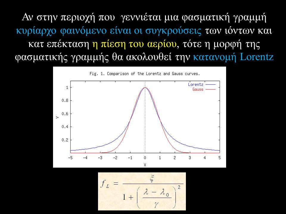Αν στην περιοχή που γεννιέται μια φασματική γραμμή κυρίαρχο φαινόμενο είναι οι συγκρούσεις των ιόντων και κατ επέκταση η πίεση του αερίου, τότε η μορφή της φασματικής γραμμής θα ακολουθεί την κατανομή Lorentz