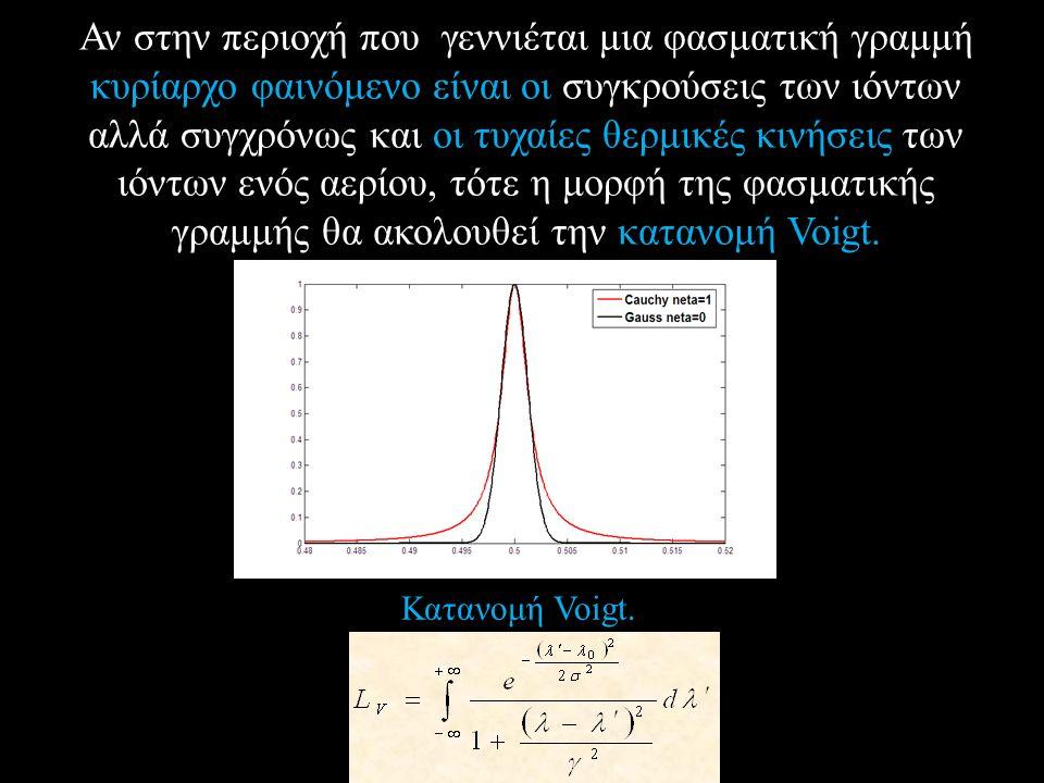 Αν στην περιοχή που γεννιέται μια φασματική γραμμή κυρίαρχο φαινόμενο είναι οι συγκρούσεις των ιόντων αλλά συγχρόνως και οι τυχαίες θερμικές κινήσεις των ιόντων ενός αερίου, τότε η μορφή της φασματικής γραμμής θα ακολουθεί την κατανομή Voigt.