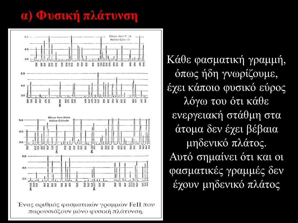 α) Φυσική πλάτυνση Kάθε φασματική γραμμή, όπως ήδη γνωρίζουμε, έχει κάποιο φυσικό εύρος λόγω του ότι κάθε ενεργειακή στάθμη στα άτομα δεν έχει βέβαια