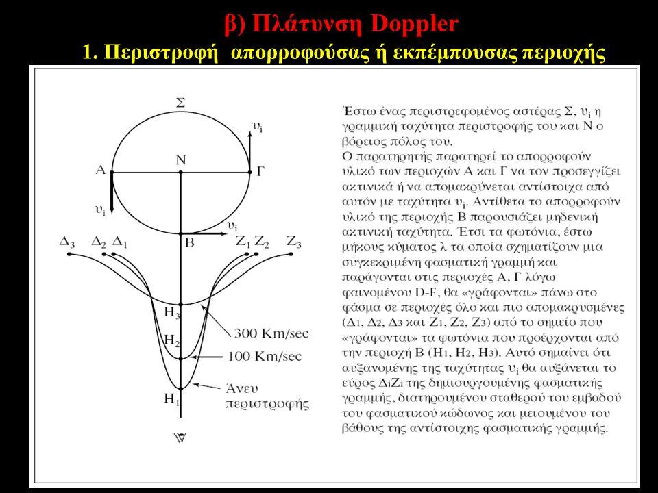β) Πλάτυνση Doppler 1. Περιστροφή απορροφούσας ή εκπέμπουσας περιοχής