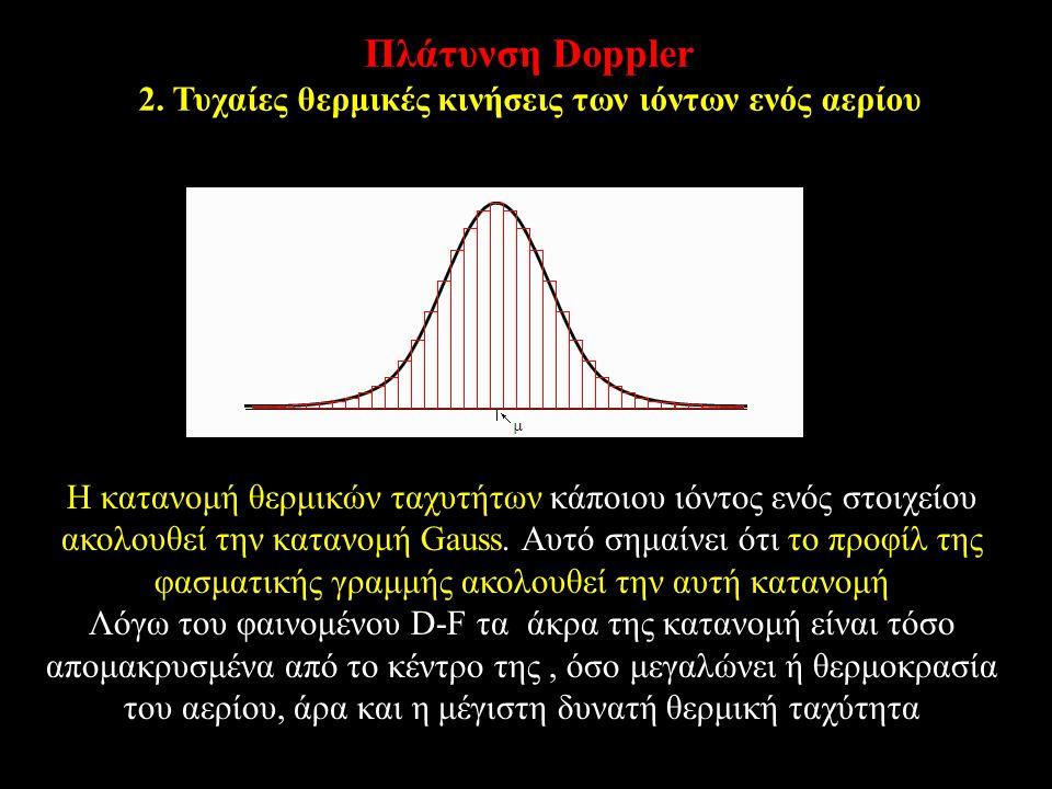 Πλάτυνση Doppler 2. Τυχαίες θερμικές κινήσεις των ιόντων ενός αερίου Η κατανομή θερμικών ταχυτήτων κάποιου ιόντος ενός στοιχείου ακολουθεί την κατανομ