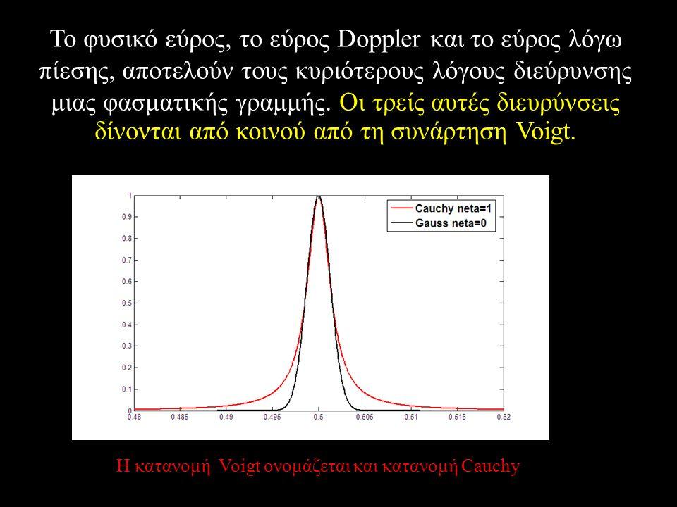 Το φυσικό εύρος, το εύρος Doppler και το εύρος λόγω πίεσης, αποτελούν τους κυριότερους λόγους διεύρυνσης μιας φασματικής γραμμής.