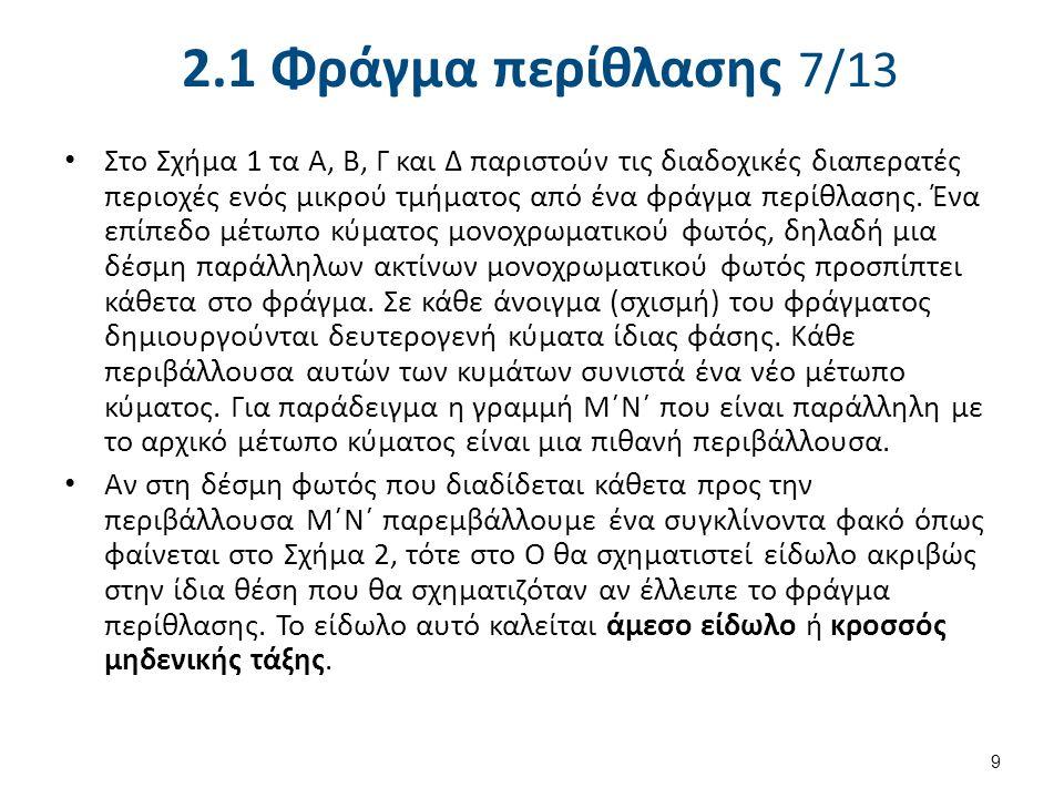 2.1 Φράγμα περίθλασης 7/13 Στο Σχήμα 1 τα Α, Β, Γ και Δ παριστούν τις διαδοχικές διαπερατές περιοχές ενός μικρού τμήματος από ένα φράγμα περίθλασης.