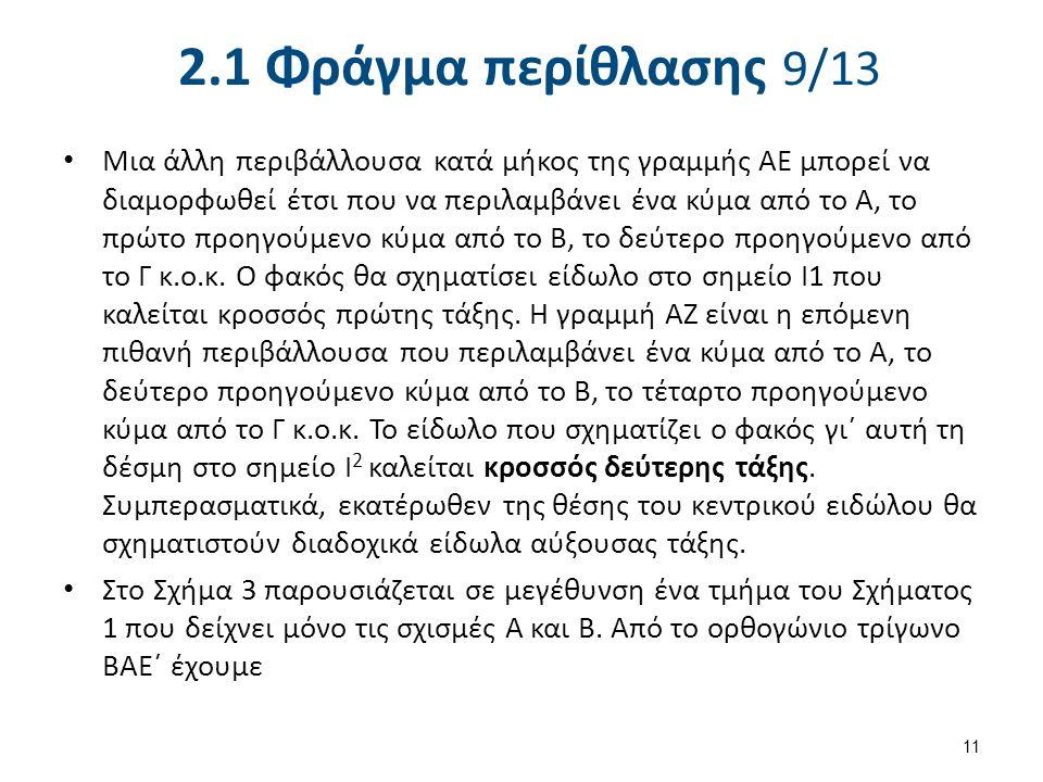 2.1 Φράγμα περίθλασης 9/13 Μια άλλη περιβάλλουσα κατά μήκος της γραμμής ΑΕ μπορεί να διαμορφωθεί έτσι που να περιλαμβάνει ένα κύμα από το Α, το πρώτο προηγούμενο κύμα από το Β, το δεύτερο προηγούμενο από το Γ κ.ο.κ.