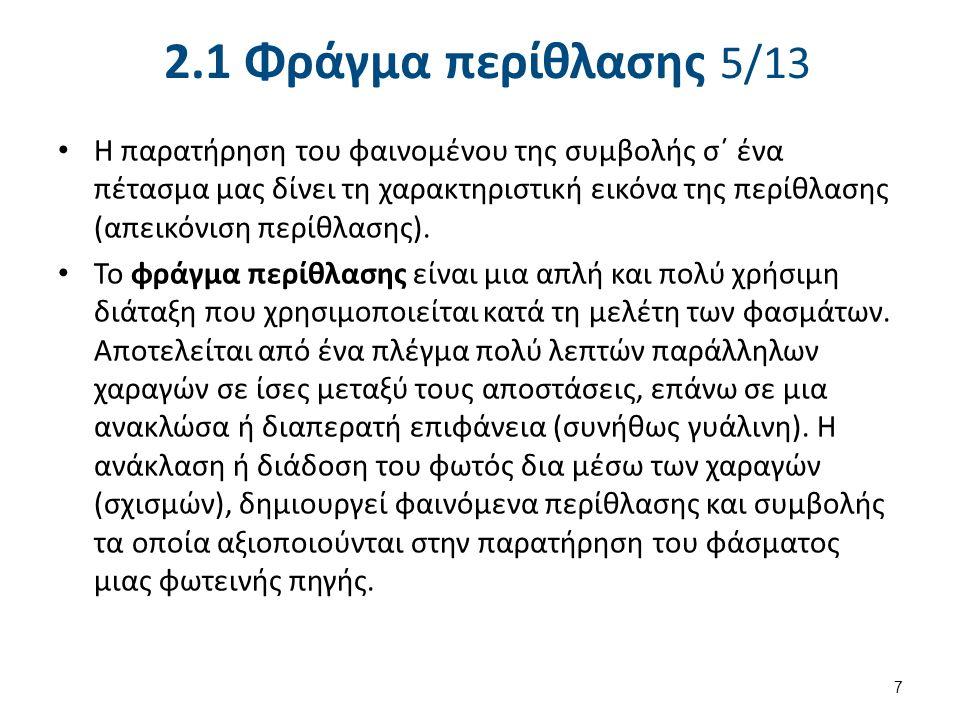 2.1 Φράγμα περίθλασης 5/13 Η παρατήρηση του φαινομένου της συμβολής σ΄ ένα πέτασμα μας δίνει τη χαρακτηριστική εικόνα της περίθλασης (απεικόνιση περίθλασης).