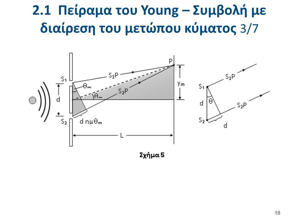 2.1 Πείραμα του Young – Συμβολή με διαίρεση του μετώπου κύματος 3/7 18