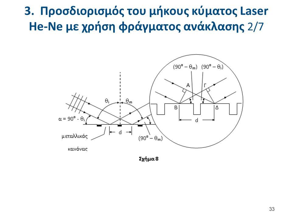 3. Προσδιορισμός του μήκους κύματος Laser He-Ne με χρήση φράγματος ανάκλασης 2/7 33