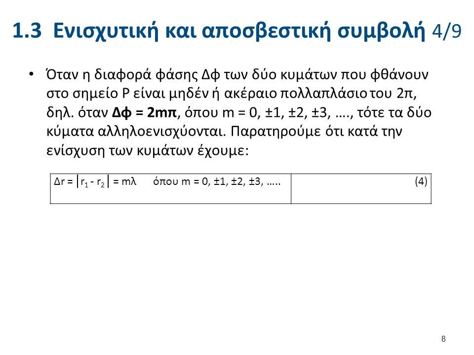 1.3 Ενισχυτική και αποσβεστική συμβολή 4/9 Όταν η διαφορά φάσης Δφ των δύο κυμάτων που φθάνουν στο σημείο Ρ είναι μηδέν ή ακέραιο πολλαπλάσιο του 2π, δηλ.