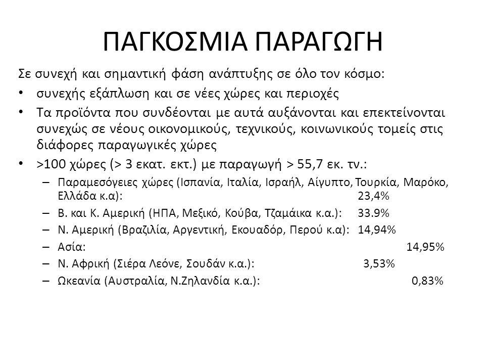 πορτοκαλιών / μανταρινιών: Ισπανία, Ισραήλ, Μαρόκο, ΗΠΑ, Ελλάδα, Ιταλία και Αίγυπτος Γκρέιπ - φρουτ: Ισπανία, Ιταλία, ΗΠΑ, Λεμόνια: Ελλάδα και Τουρκία Καιρικές συνθήκες (2002-3: ζημιά σε δένδρα) και Φυτοπαθολογικά αίτια (τριστέτσα, κορυφοξήρα κ.α.) Η Ισπανία: έχει τη μεγαλύτερη χρονική διάρκεια εμπορίας: από Οκτώβριο ως τέλη Μάη (δηλαδή ένα μήνα πριν και μετά από τις άλλες) από τον 17 ο -18 ο αιώνα πολύ σπουδαία εξαγωγική χώρα, εκτός από περιόδους μεγάλων κρίσεων (Εμφύλιος πόλεμος + Β' Παγκόσμιος -1939 ως 1975-) Χώρες που εξάγουν εσπεριδοειδή
