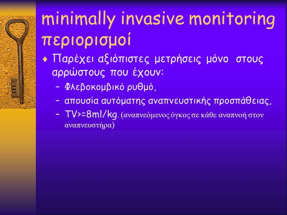 minimally invasive monitoring περιορισμοί  Παρέχει αξιόπιστες μετρήσεις μόνο στους αρρώστους που έχουν: –Φλεβοκομβικό ρυθμό, –απουσία αυτόματης αναπν