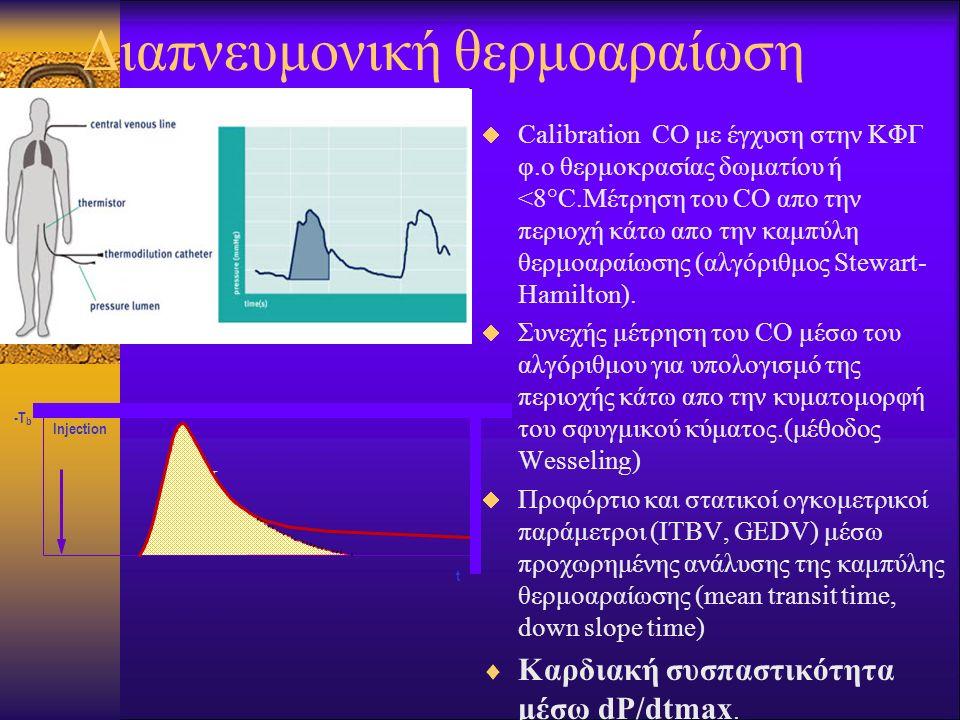 Διαπνευμονική θερμοαραίωση  Calibration CO με έγχυση στην ΚΦΓ φ.ο θερμοκρασίας δωματίου ή <8°C.Μέτρηση του CO απο την περιοχή κάτω απο την καμπύλη θε