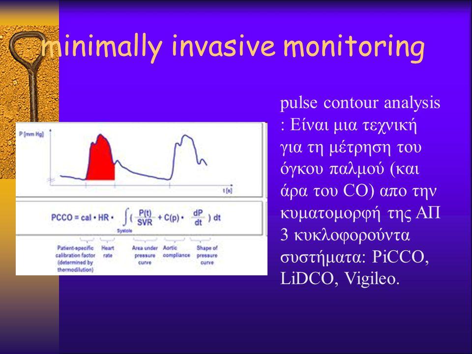minimally invasive monitoring pulse contour analysis : Είναι μια τεχνική για τη μέτρηση του όγκου παλμού (και άρα του CO) απο την κυματομορφή της ΑΠ 3
