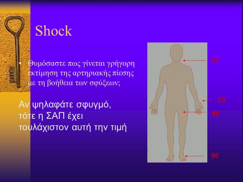 Shock Θυμόσαστε πως γίνεται γρήγορη εκτίμηση της αρτηριακής πίεσης με τη βοήθεια των σφύξεων; 60 80 70 90 Αν ψηλαφάτε σφυγμό, τότε η ΣΑΠ έχει τουλάχισ