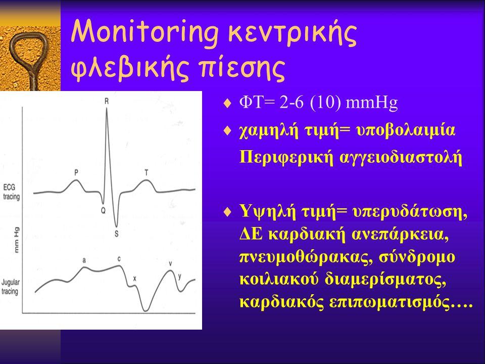 Monitoring κεντρικής φλεβικής πίεσης  ΦΤ= 2-6 (10) mmHg  χαμηλή τιμή= υποβολαιμία Περιφερική αγγειοδιαστολή  Υψηλή τιμή= υπερυδάτωση, ΔΕ καρδιακή α
