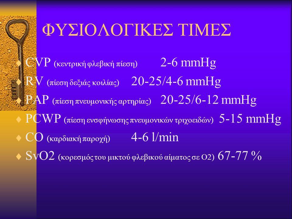 ΦΥΣΙΟΛΟΓΙΚΕΣ ΤΙΜΕΣ  CVP (κεντρική φλεβική πίεση) 2-6 mmHg  RV (πίεση δεξιάς κοιλίας) 20-25/4-6 mmHg  PAP (πίεση πνευμονικής αρτηρίας) 20-25/6-12 mm