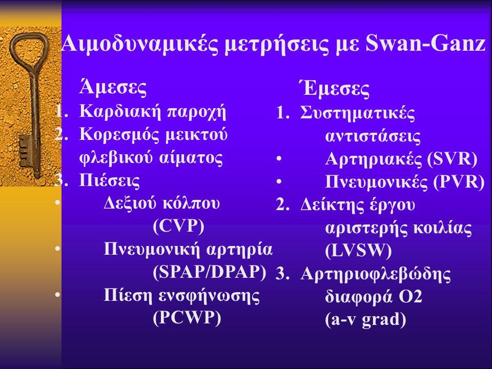 Αιμοδυναμικές μετρήσεις με Swan-Ganz Άμεσες 1.Καρδιακή παροχή 2.Κορεσμός μεικτού φλεβικού αίματος 3.Πιέσεις Δεξιού κόλπου (CVP) Πνευμονική αρτηρία (SP