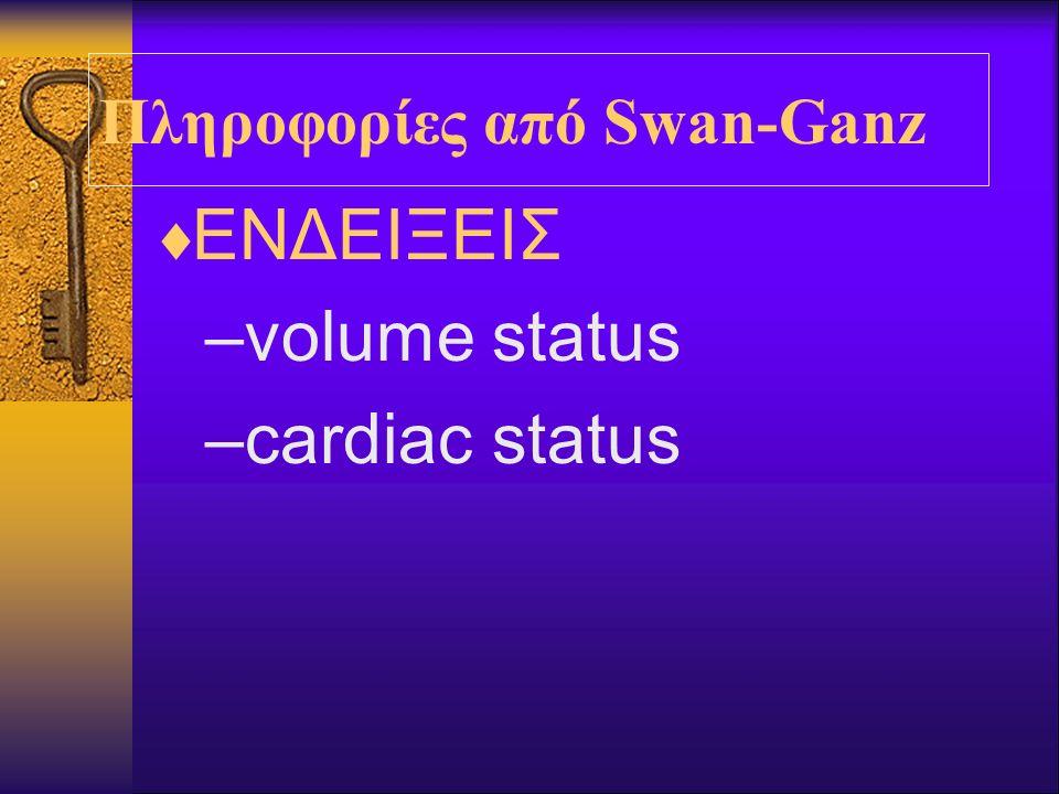 Πληροφορίες από Swan-Ganz  ΕΝΔΕΙΞΕΙΣ –volume status –cardiac status