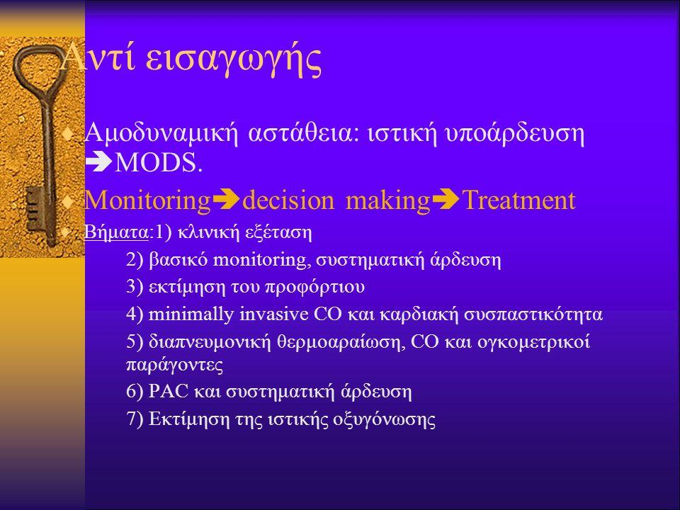 Αντί εισαγωγής  Αμοδυναμική αστάθεια: ιστική υποάρδευση  MODS.  Monitoring  decision making  Treatment  Βήματα:1) κλινική εξέταση 2) βασικό moni