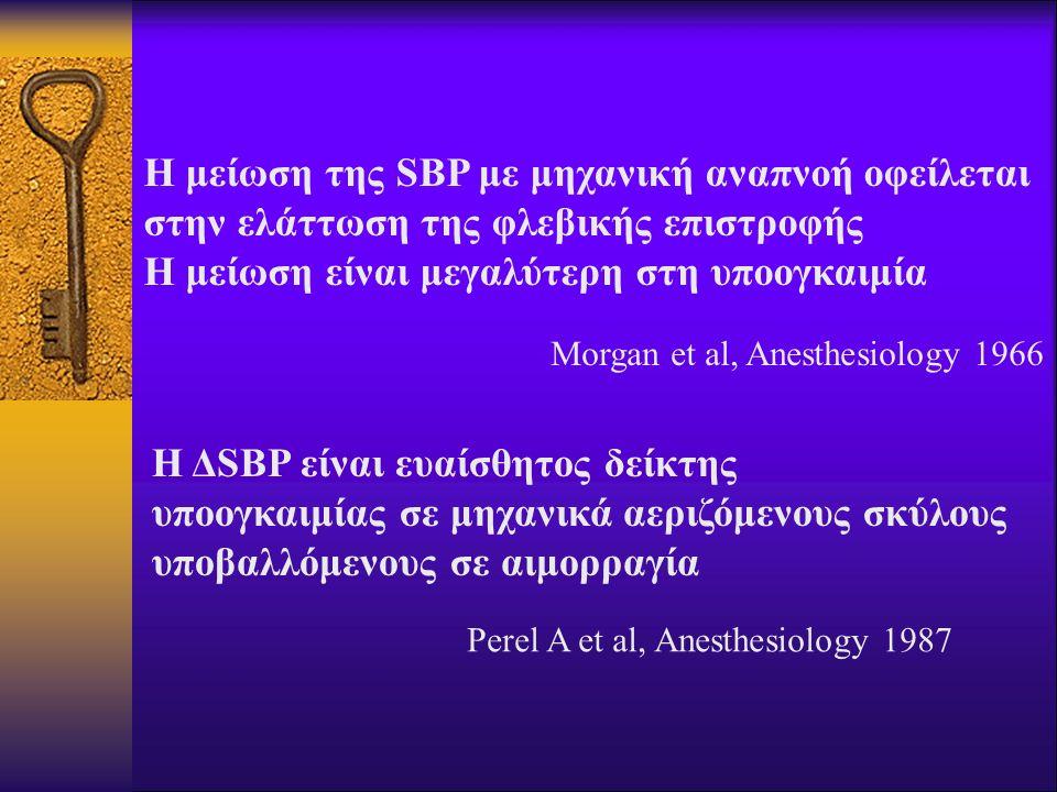 Η μείωση της SBP με μηχανική αναπνοή οφείλεται στην ελάττωση της φλεβικής επιστροφής Η μείωση είναι μεγαλύτερη στη υποογκαιμία Morgan et al, Anesthesi