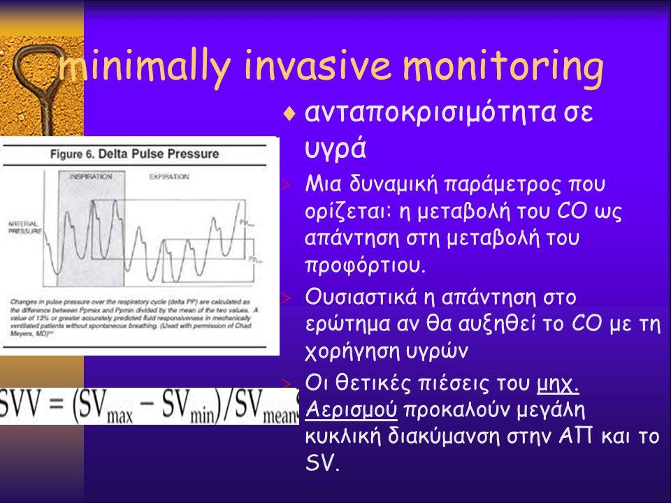 minimally invasive monitoring  ανταποκρισιμότητα σε υγρά > Μια δυναμική παράμετρος που ορίζεται: η μεταβολή του CO ως απάντηση στη μεταβολή του προφό