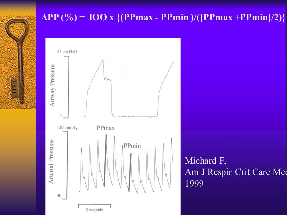 ΔPP (%) = lOO x {(PPmax - PPmin )/([PPmax +PPmin]/2)} Michard F, Am J Respir Crit Care Med 1999