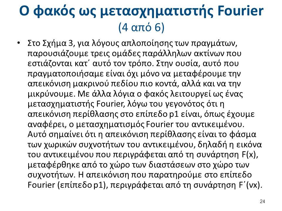 Ο φακός ως μετασχηματιστής Fourier (4 από 6) Στο Σχήμα 3, για λόγους απλοποίησης των πραγμάτων, παρουσιάζουμε τρεις ομάδες παράλληλων ακτίνων που εστιάζονται κατ΄ αυτό τον τρόπο.