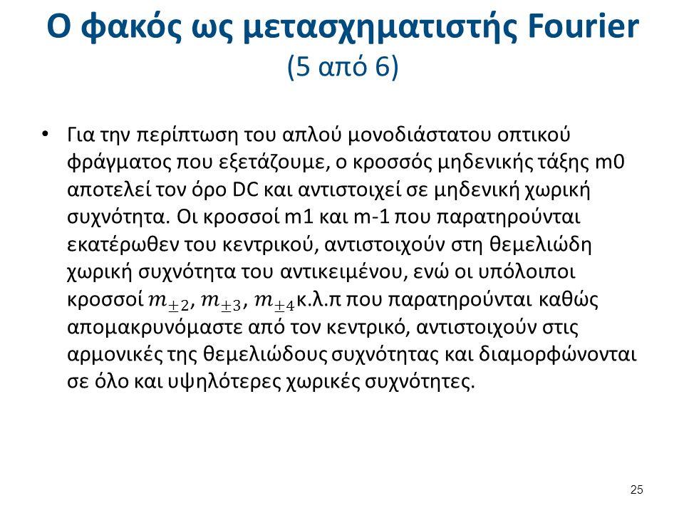 Ο φακός ως μετασχηματιστής Fourier (5 από 6) 25