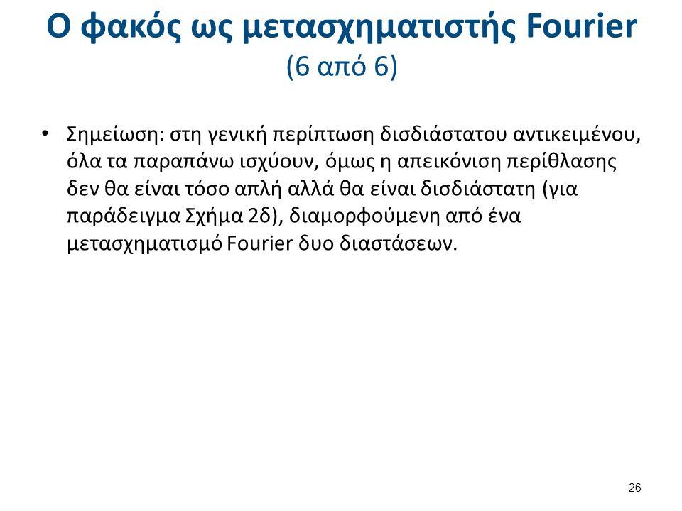 Ο φακός ως μετασχηματιστής Fourier (6 από 6) Σημείωση: στη γενική περίπτωση δισδιάστατου αντικειμένου, όλα τα παραπάνω ισχύουν, όμως η απεικόνιση περίθλασης δεν θα είναι τόσο απλή αλλά θα είναι δισδιάστατη (για παράδειγμα Σχήμα 2δ), διαμορφούμενη από ένα μετασχηματισμό Fourier δυο διαστάσεων.