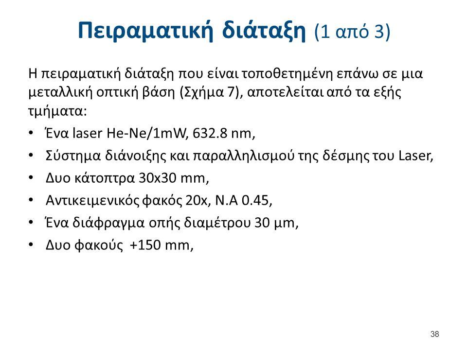 Πειραματική διάταξη (1 από 3) Η πειραματική διάταξη που είναι τοποθετημένη επάνω σε μια μεταλλική οπτική βάση (Σχήμα 7), αποτελείται από τα εξής τμήματα: Ένα laser He-Ne/1mW, 632.8 nm, Σύστημα διάνοιξης και παραλληλισμού της δέσμης του Laser, Δυο κάτοπτρα 30x30 mm, Αντικειμενικός φακός 20x, Ν.Α 0.45, Ένα διάφραγμα οπής διαμέτρου 30 μm, Δυο φακούς +150 mm, 38