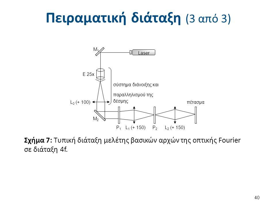 Πειραματική διάταξη (3 από 3) 40 L 1 (+ 150) Laser M1M1 M2M2 L 0 (+ 100) P1P1 E 25x πέτασμα σύστημα διάνοιξης και παραλληλισμού της δέσμης P2P2 L 2 (+ 150) Σχήμα 7: Τυπική διάταξη μελέτης βασικών αρχών της οπτικής Fourier σε διάταξη 4f.