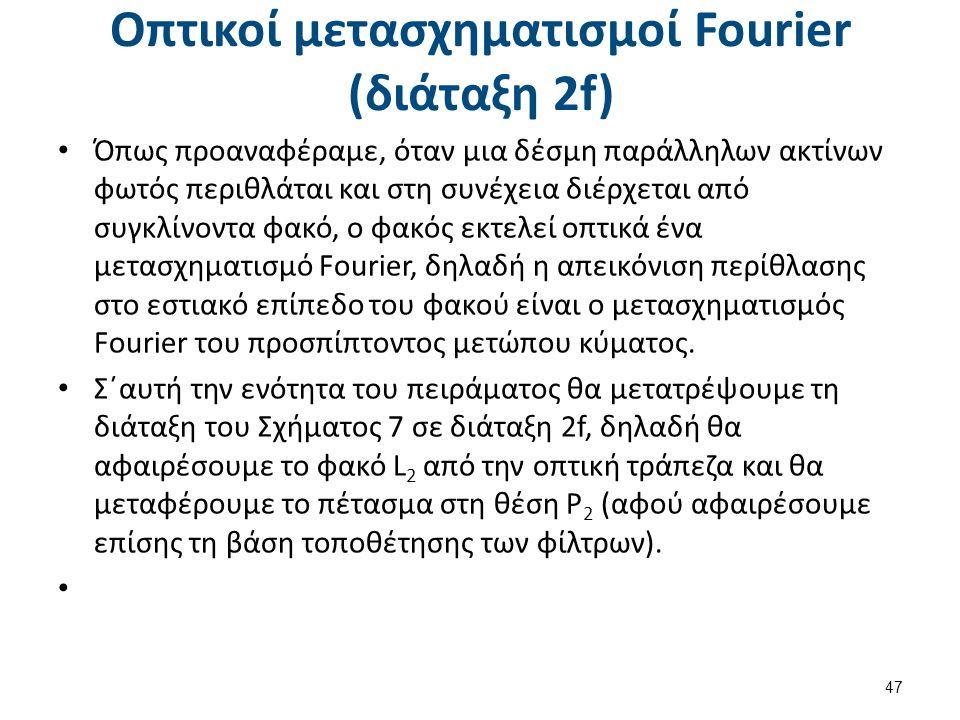 Οπτικοί μετασχηματισμοί Fourier (διάταξη 2f) Όπως προαναφέραμε, όταν μια δέσμη παράλληλων ακτίνων φωτός περιθλάται και στη συνέχεια διέρχεται από συγκλίνοντα φακό, ο φακός εκτελεί οπτικά ένα μετασχηματισμό Fourier, δηλαδή η απεικόνιση περίθλασης στο εστιακό επίπεδο του φακού είναι ο μετασχηματισμός Fourier του προσπίπτοντος μετώπου κύματος.