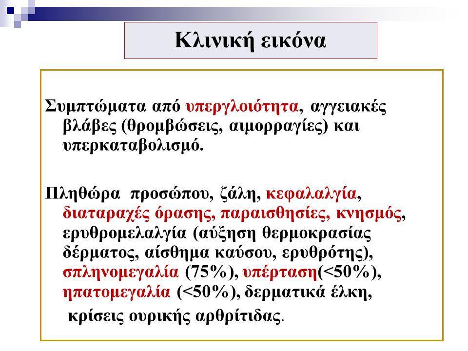 Κλινική εικόνα Συμπτώματα από υπεργλοιότητα, αγγειακές βλάβες (θρομβώσεις, αιμορραγίες) και υπερκαταβολισμό.