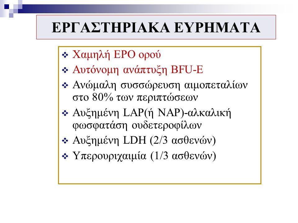 ΕΡΓΑΣΤΗΡΙΑΚΑ ΕΥΡΗΜΑΤΑ  Χαμηλή EPO ορού  Αυτόνομη ανάπτυξη BFU-E  Ανώμαλη συσσώρευση αιμοπεταλίων στο 80% των περιπτώσεων  Αυξημένη LAP(ή NAP)-αλκαλική φωσφατάση ουδετεροφίλων  Αυξημένη LDH (2/3 ασθενών)  Υπερουριχαιμία (1/3 ασθενών)