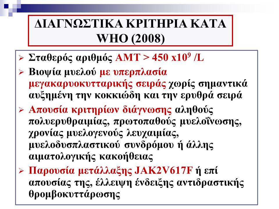 ΔΙΑΓΝΩΣΤΙΚΑ ΚΡΙΤΗΡΙΑ KATA WHO (2008)  Σταθερός αριθμός ΑΜΤ > 450 x10 9 /L  Βιοψία μυελού με υπερπλασία μεγακαρυοκυτταρικής σειράς χωρίς σημαντικά αυξημένη την κοκκιώδη και την ερυθρά σειρά  Απουσία κριτηρίων διάγνωσης αληθούς πολυερυθραιμίας, πρωτοπαθούς μυελοΐνωσης, χρονίας μυελογενούς λευχαιμίας, μυελοδυσπλαστικού συνδρόμου ή άλλης αιματολογικής κακοήθειας  Παρουσία μετάλλαξης JAK2V617F ή επί απουσίας της, έλλειψη ένδειξης αντιδραστικής θρομβοκυττάρωσης