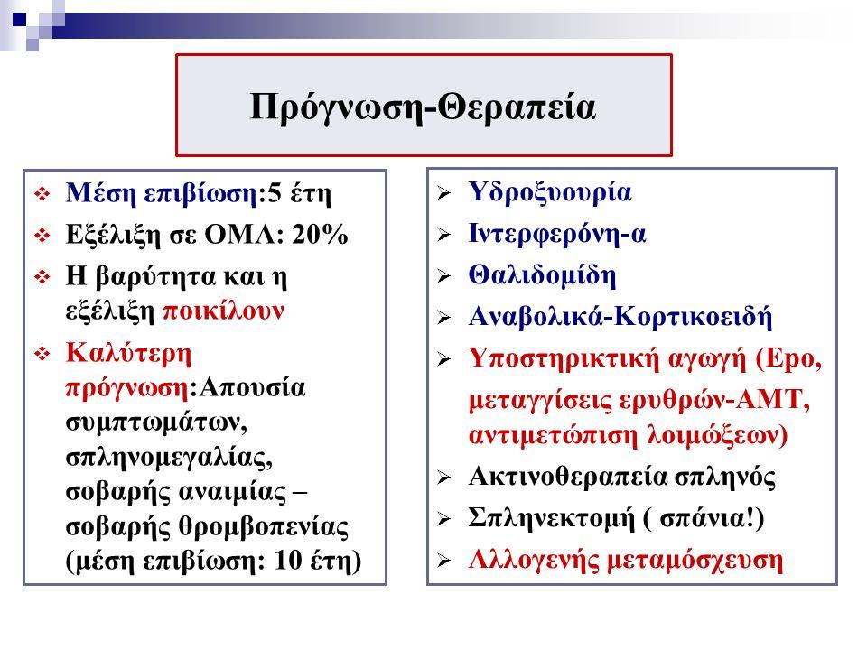 Πρόγνωση-Θεραπεία  Μέση επιβίωση:5 έτη  Εξέλιξη σε ΟΜΛ: 20%  Η βαρύτητα και η εξέλιξη ποικίλουν  Καλύτερη πρόγνωση:Aπουσία συμπτωμάτων, σπληνομεγαλίας, σοβαρής αναιμίας – σοβαρής θρομβοπενίας (μέση επιβίωση: 10 έτη)  Υδροξυουρία  Ιντερφερόνη-α  Θαλιδομίδη  Αναβολικά-Κορτικοειδή  Υποστηρικτική αγωγή (Epo, μεταγγίσεις ερυθρών-ΑΜΤ, αντιμετώπιση λοιμώξεων)  Ακτινοθεραπεία σπληνός  Σπληνεκτομή ( σπάνια!)  Αλλογενής μεταμόσχευση