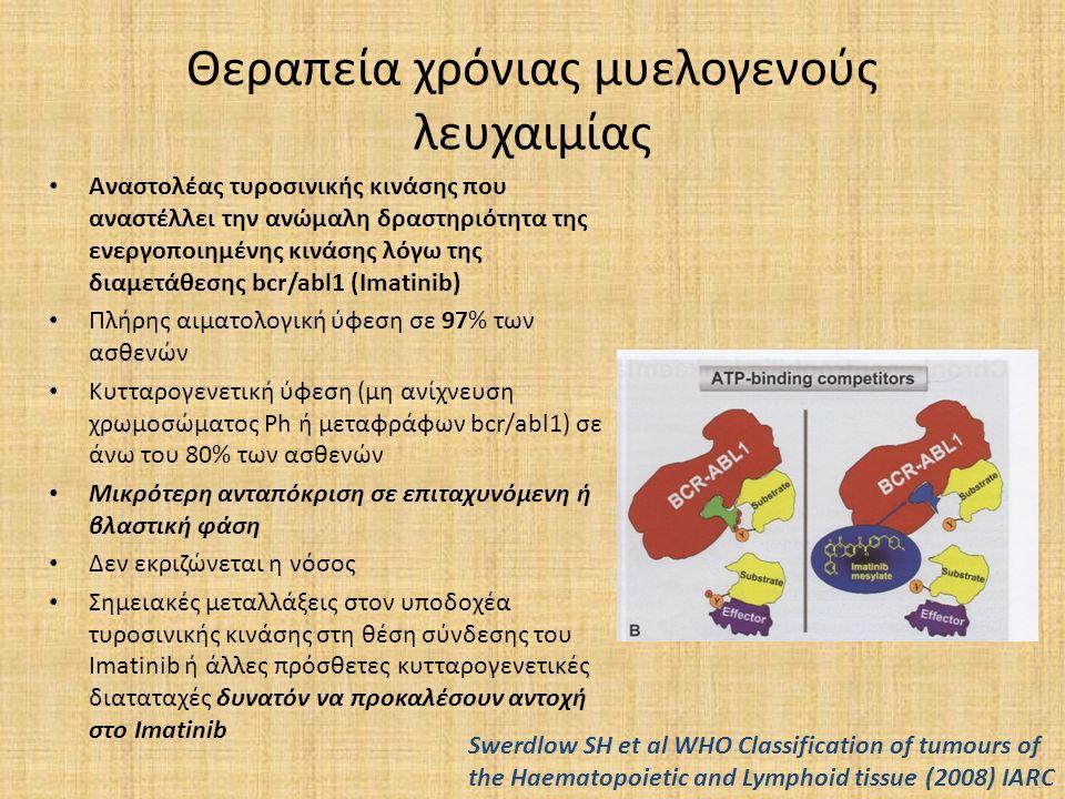 Θεραπεία χρόνιας μυελογενούς λευχαιμίας Αναστολέας τυροσινικής κινάσης που αναστέλλει την ανώμαλη δραστηριότητα της ενεργοποιημένης κινάσης λόγω της δ