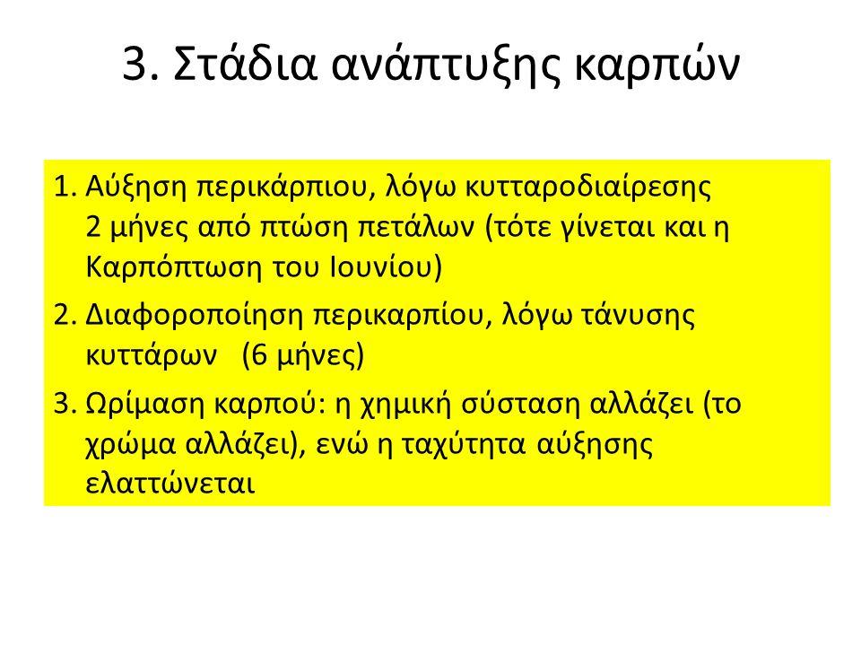 8) Γλυκολιμετία: για ποικιλίες Jaffa και Samuti Αντοχή σε Κορυφοξήρα (με Αδαμοπούλου Βακάλου) Καλή ποσότητα και ποιότητα καρπών, και πρωίμηση Ευαίσθητο σε ιώσεις (τριστέτσα, κ.α.).