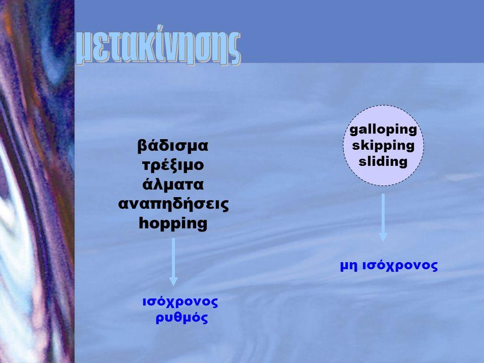 βάδισμα τρέξιμο άλματα αναπηδήσεις hopping galloping skipping sliding ισόχρονος ρυθμός μη ισόχρονος