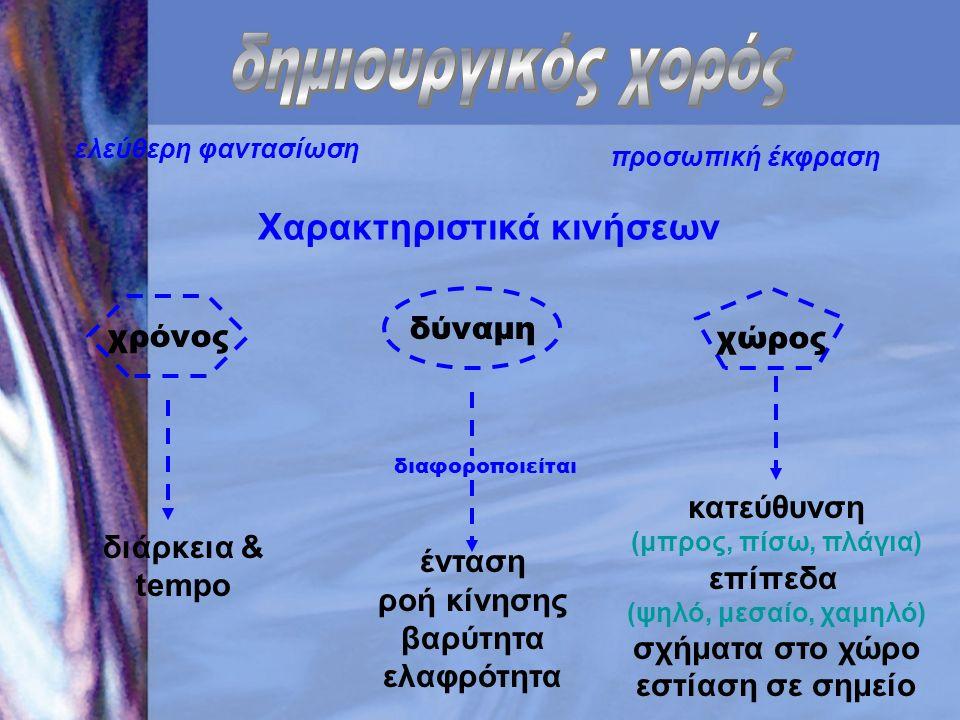 ελεύθερη φαντασίωση προσωπική έκφραση Χαρακτηριστικά κινήσεων χρόνος χώρος δύναμη διάρκεια & tempo διαφοροποιείται ένταση ροή κίνησης βαρύτητα ελαφρότητα κατεύθυνση (μπρος, πίσω, πλάγια) επίπεδα (ψηλό, μεσαίο, χαμηλό) σχήματα στο χώρο εστίαση σε σημείο