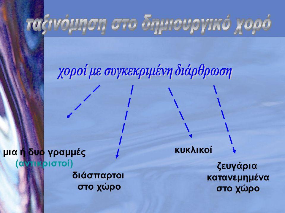 μια ή δυο γραμμές (αντικριστοί) διάσπαρτοι στο χώρο κυκλικοί ζευγάρια κατανεμημένα στο χώρο