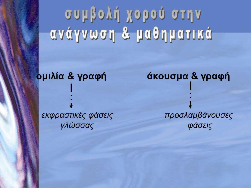 ομιλία & γραφήάκουσμα & γραφή εκφραστικές φάσεις γλώσσας προσλαμβάνουσες φάσεις
