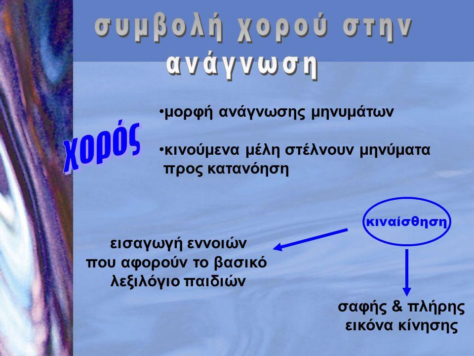 μορφή ανάγνωσης μηνυμάτων κινούμενα μέλη στέλνουν μηνύματα προς κατανόηση κιναίσθηση σαφής & πλήρης εικόνα κίνησης εισαγωγή εννοιών που αφορούν το βασικό λεξιλόγιο παιδιών