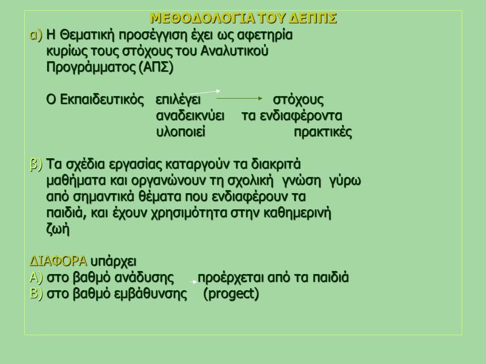 ΜΕΘΟΔΟΛΟΓΙΑ ΤΟΥ ΔΕΠΠΣ α) Η Θεματική προσέγγιση έχει ως αφετηρία κυρίως τους στόχους του Αναλυτικού κυρίως τους στόχους του Αναλυτικού Προγράμματος (ΑΠΣ) Προγράμματος (ΑΠΣ) Ο Εκπαιδευτικός επιλέγει στόχους Ο Εκπαιδευτικός επιλέγει στόχους αναδεικνύει τα ενδιαφέροντα αναδεικνύει τα ενδιαφέροντα υλοποιεί πρακτικές υλοποιεί πρακτικές β) Τα σχέδια εργασίας καταργούν τα διακριτά μαθήματα και οργανώνουν τη σχολική γνώση γύρω μαθήματα και οργανώνουν τη σχολική γνώση γύρω από σημαντικά θέματα που ενδιαφέρουν τα από σημαντικά θέματα που ενδιαφέρουν τα παιδιά, και έχουν χρησιμότητα στην καθημερινή παιδιά, και έχουν χρησιμότητα στην καθημερινή ζωή ζωή ΔΙΑΦΟΡΑ υπάρχει Α) στο βαθμό ανάδυσης προέρχεται από τα παιδιά Β) στο βαθμό εμβάθυνσης (progect)