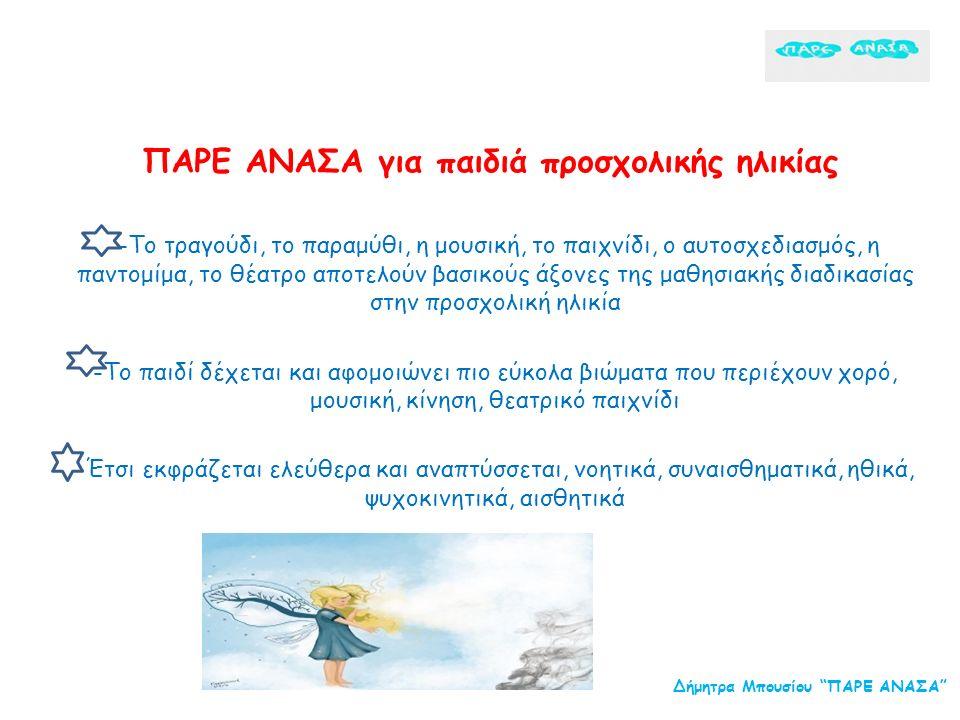 ΠΑΡΕ ΑΝΑΣΑ για παιδιά προσχολικής ηλικίας -Οι ενότητες του «ΠΑΡΕ ΑΝΑΣΑ» που απευθύνονται σε παιδιά προσχολικής ηλικίας περιλαμβάνουν τις ενότητες: -Αφήγηση παραμυθιών («Το Παραμύθι της Ανάσας», « 4+1 μύθοι του Αισώπου λένε ΟΧΙ στο κάπνισμα» και «Το ταξίδι του μικρού Οδυσσέα») -Θεατρικό παιχνίδι –παιχνίδι ρόλων- παντομίμα - Παιχνίδια ομαδικά (Φίλος ή εχθρός της Ανάσας / Το Κάστρο του βασιλιά Νου/ Ανασαίνω-ανασαίνεις/ Η Ανάσα μου ταξίδεψε) - Τραγούδια (Πάρε Ανάσα να φυσήξεις δυνατά/ Ας πιαστούμε όλοι μαζί/ Το τραγούδι των μικροβίων/ Το Κάστρο μας το σώμα) Δήμητρα Μπουσίου ΠΑΡΕ ΑΝΑΣΑ