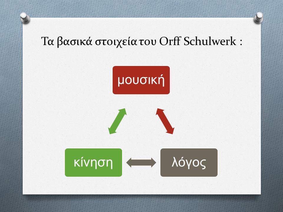 O Η πρόταση του Carl Orff για τη βασική μουσική εκπαίδευση δημοσιεύεται υπό τη μορφή πέντε τευχών του Orff – Schulwerk ( έργο για το σχολείο ) τα οποία εκδίδονται κατά την περίοδο 1950 –1954 και αποτελούν τα προϊόντα της συνεργασίας του με την G.
